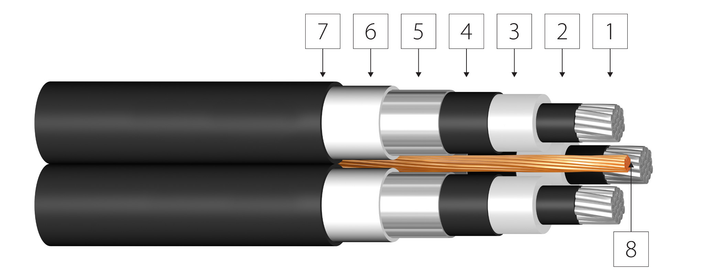 Image of AHXAMK-W 12/20(24) kV cable